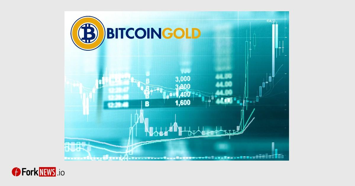 Неизвестный пользователь вывел 664 000 ВТС в Bitcoin Gold.