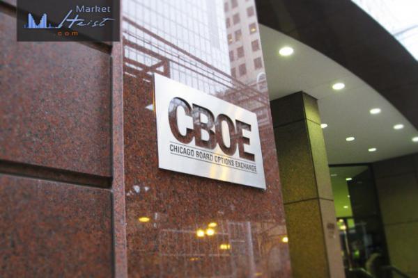 В первые два часа работы  биржи Chicago Board Options Exchange заключено более 800 контактов на фьючерсы