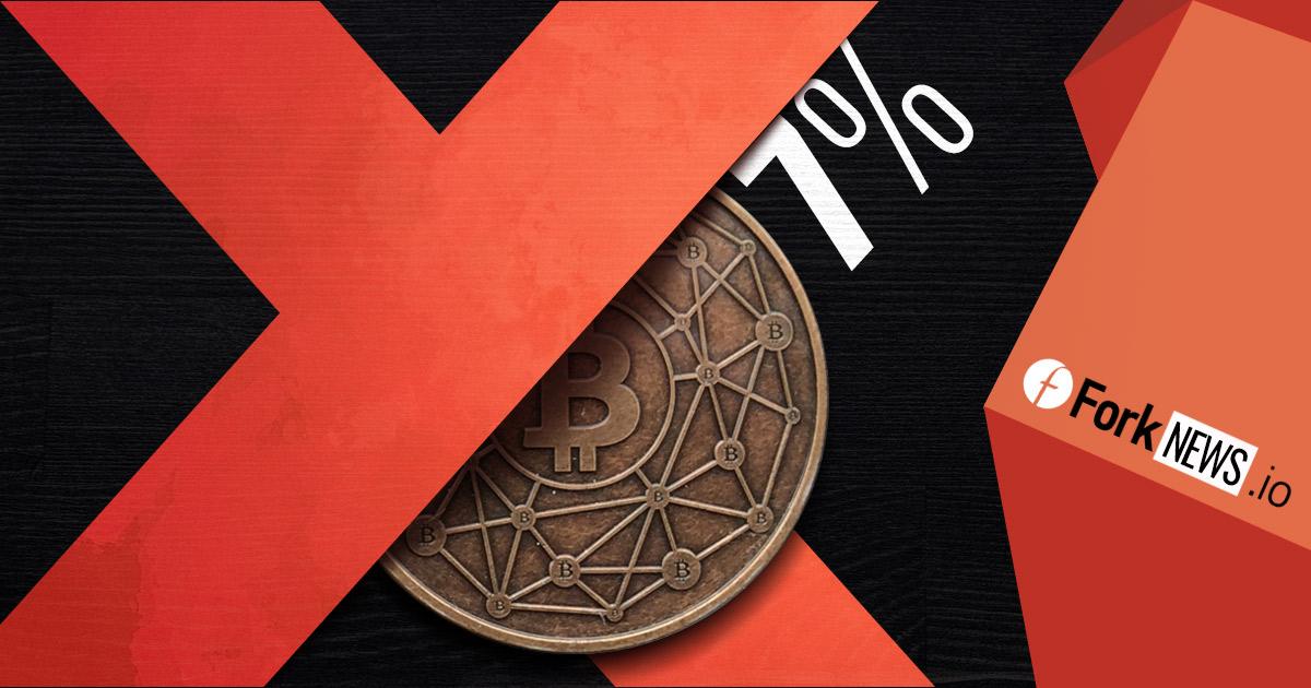 Компания Xapo хранит 7% всех запасов bitcoin