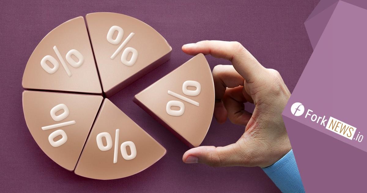 Стратегия торговли «Инвестиции в ПАММ-счета»